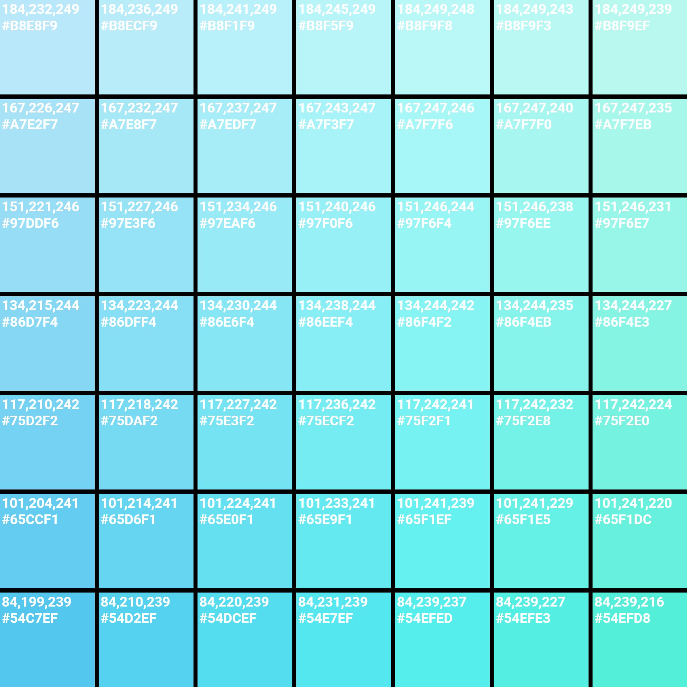 Blue Chart