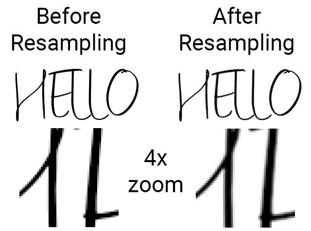 Effects of resampling an image by a very small amount example 1